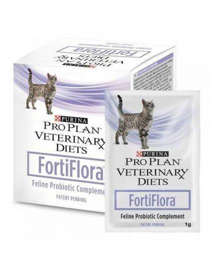 FortiFlora® (ФортиФлора) пробиотическая добавка для кошек
