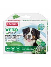 Bio капли для собак крупных пород от блох, клещей и комаров