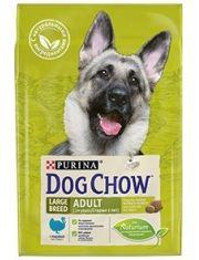 Adult Large Breed  сухой корм для взрослых собак крупных пород,с индейкой
