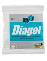 Диагель (Diagel) для стабилизации состояния кишечника при диарее и запорах у собак и кошек