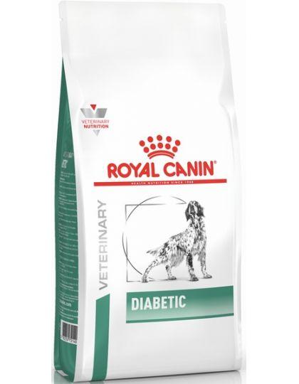 Diabetic DS 37 Canine (диета) для контроля уровня глюкозы при сахарном диабете